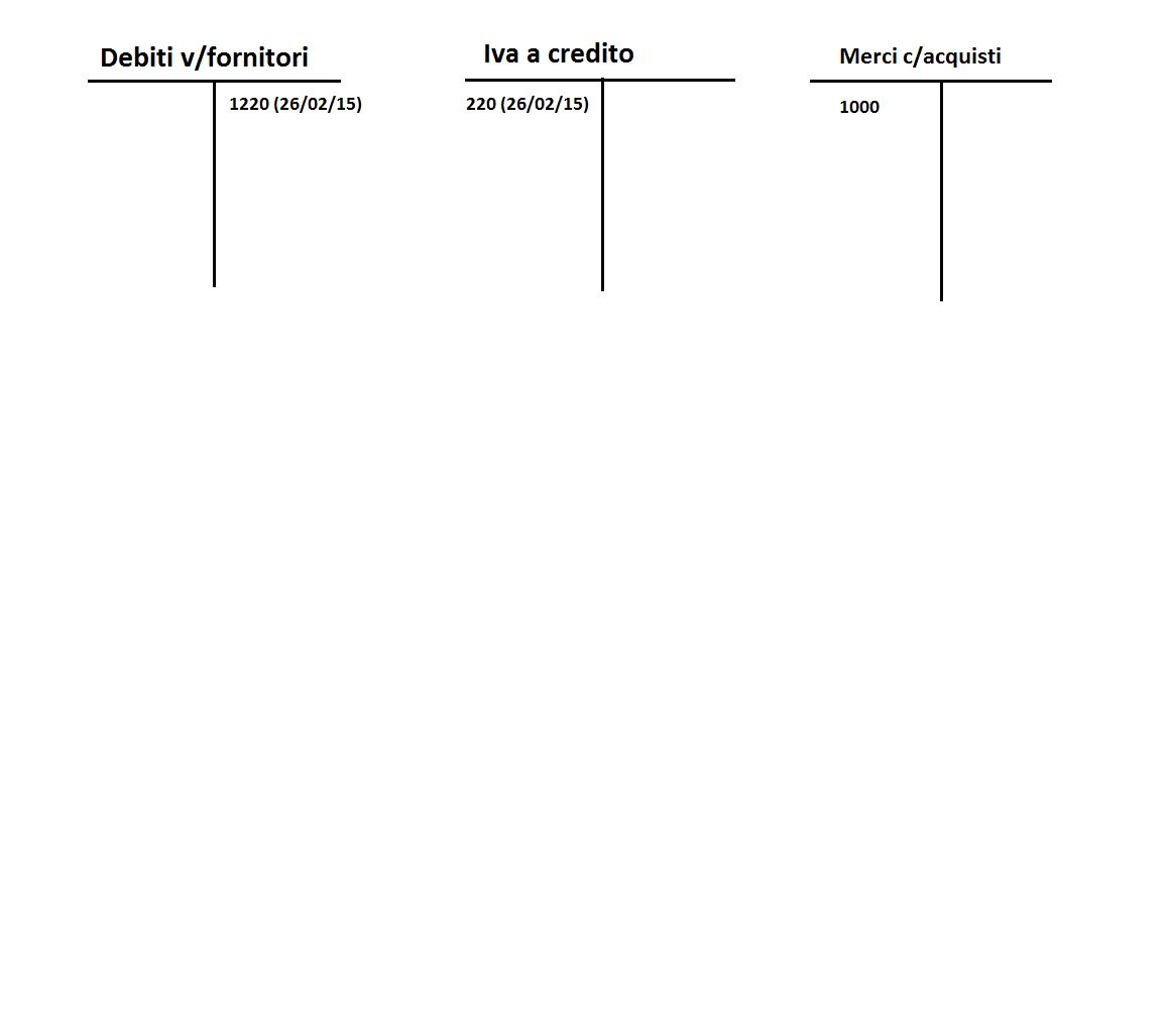 Schema bilanci 5