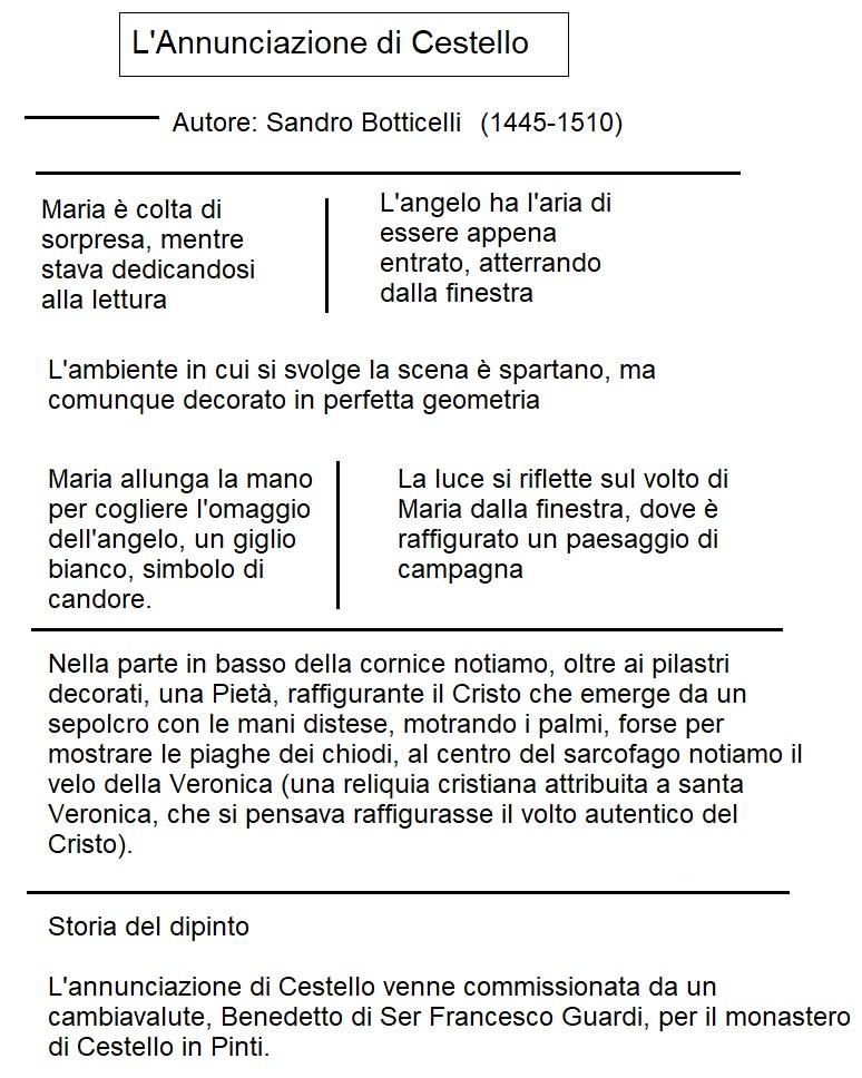 Analisi dell'Annunciazione di Cestello - quadro di Sandro Botticelli dipinto paesaggio quercia
