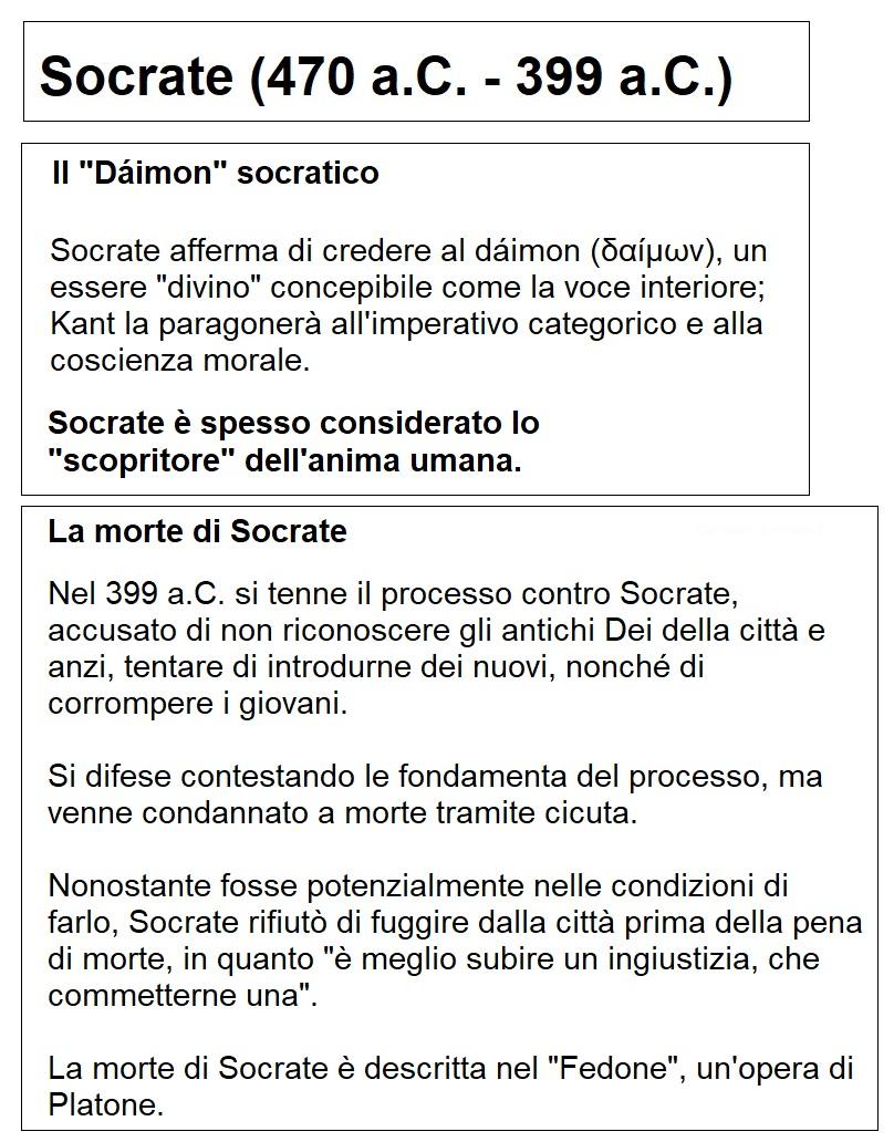 Schema riassuntivo e mappa concettuale sul daimon socratico e sulla morte di Socrate