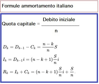 Formula ammortamento italiano