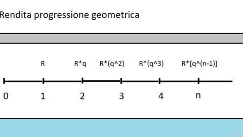 Spiegare schema rendita progressione geometrica (barra dei tempi e formula)