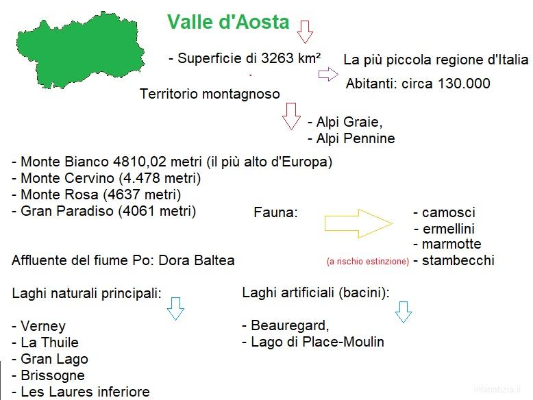 Valle D Aosta Cartina Tematica.Mappa Concettuale Sulla Valle D Aosta Elenco Schemi Riassuntivi Infonotizia It