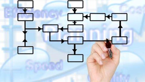Programmazione informatica finanza